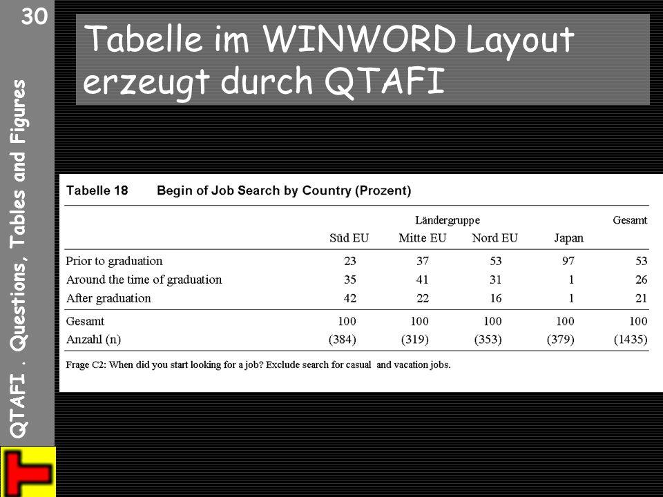 Tabelle im WINWORD Layout erzeugt durch QTAFI