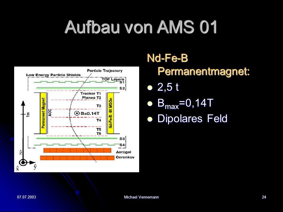 Aufbau von AMS 01 Nd-Fe-B Permanentmagnet: 2,5 t Bmax=0,14T