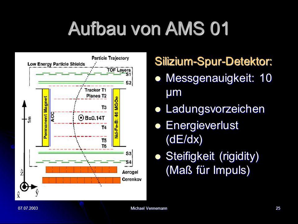 Aufbau von AMS 01 Silizium-Spur-Detektor: Messgenauigkeit: 10 μm