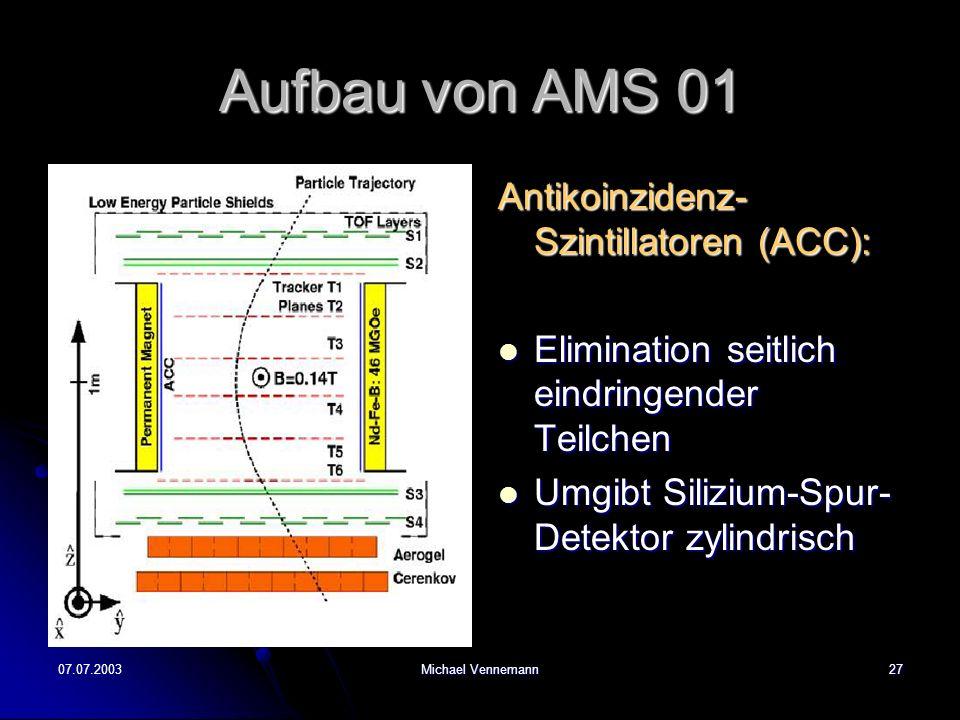 Aufbau von AMS 01 Antikoinzidenz-Szintillatoren (ACC):