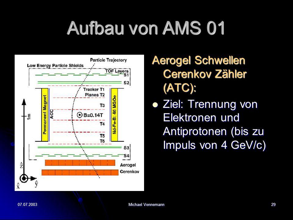 Aufbau von AMS 01 Aerogel Schwellen Cerenkov Zähler (ATC):
