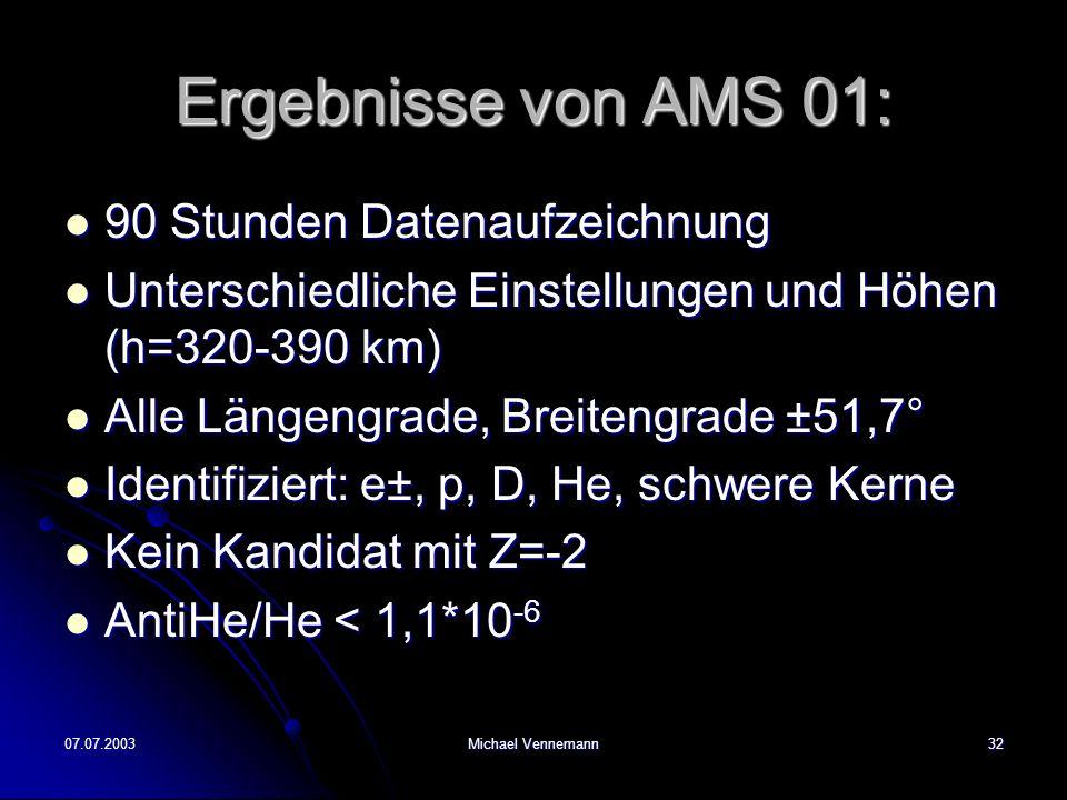 Ergebnisse von AMS 01: 90 Stunden Datenaufzeichnung