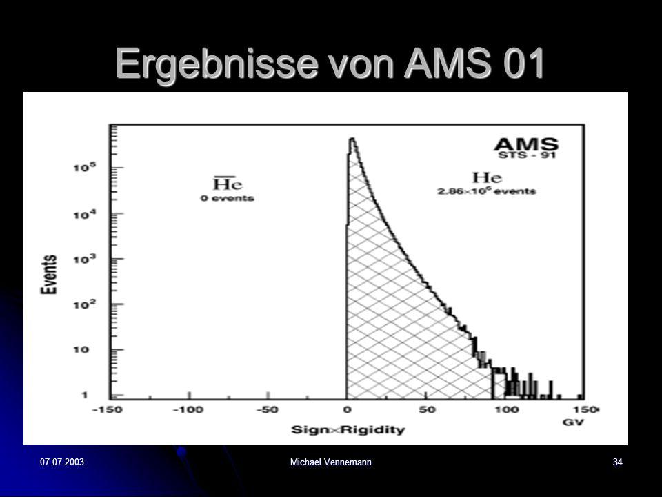 Ergebnisse von AMS 01 07.07.2003 Michael Vennemann