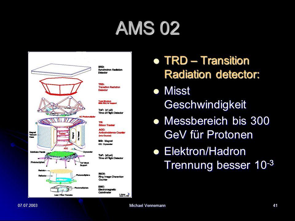AMS 02 TRD – Transition Radiation detector: Misst Geschwindigkeit