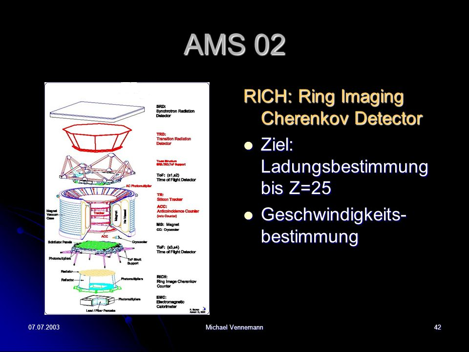 AMS 02 RICH: Ring Imaging Cherenkov Detector