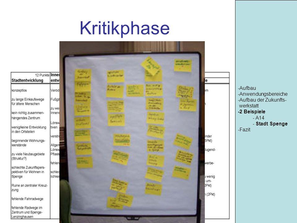 Kritikphase -Aufbau -Anwendungsbereiche -Aufbau der Zukunfts-