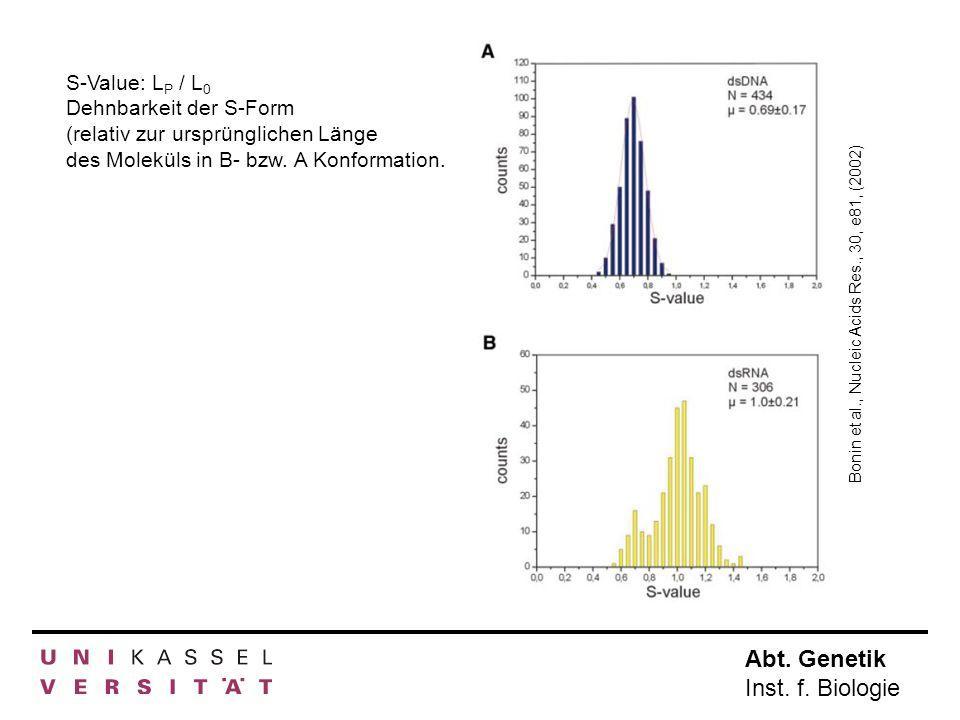 S-Value: LP / L0Dehnbarkeit der S-Form (relativ zur ursprünglichen Länge des Moleküls in B- bzw. A Konformation.