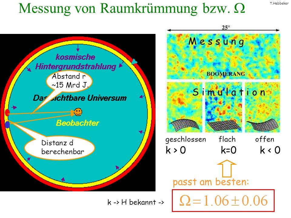 Messung von Raumkrümmung bzw. W
