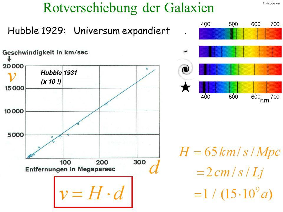 Rotverschiebung der Galaxien