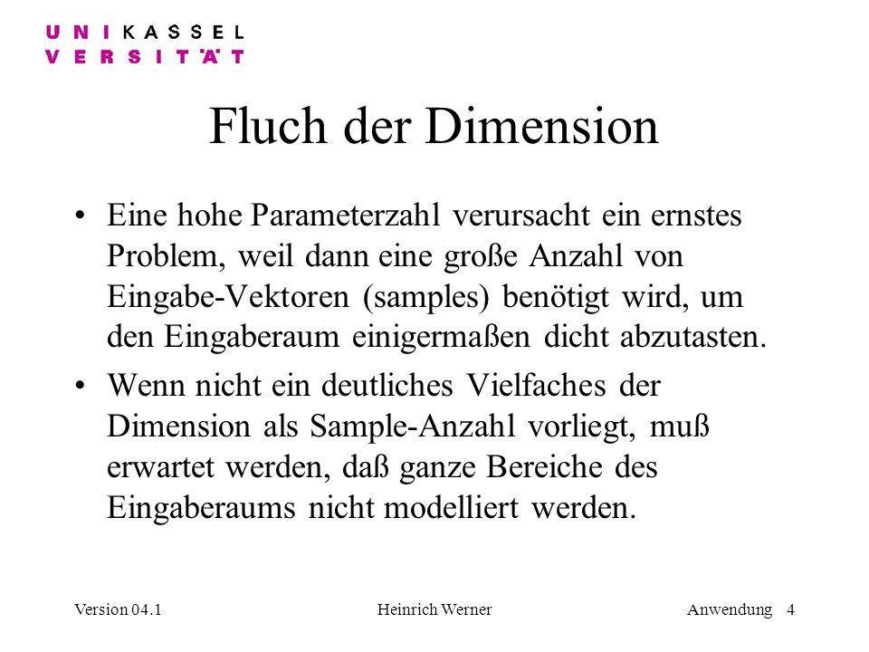 Fluch der Dimension