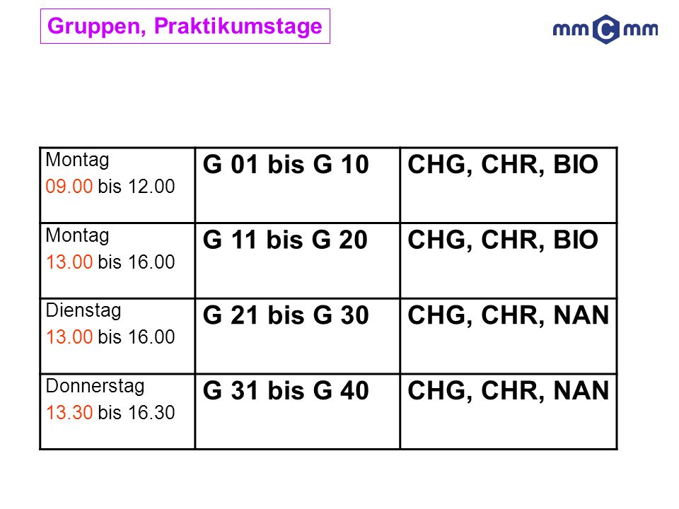 G 01 bis G 10 CHG, CHR, BIO G 11 bis G 20 G 21 bis G 30 CHG, CHR, NAN