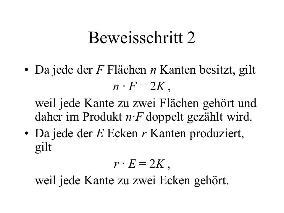 Beweisschritt 2 Da jede der F Flächen n Kanten besitzt, gilt