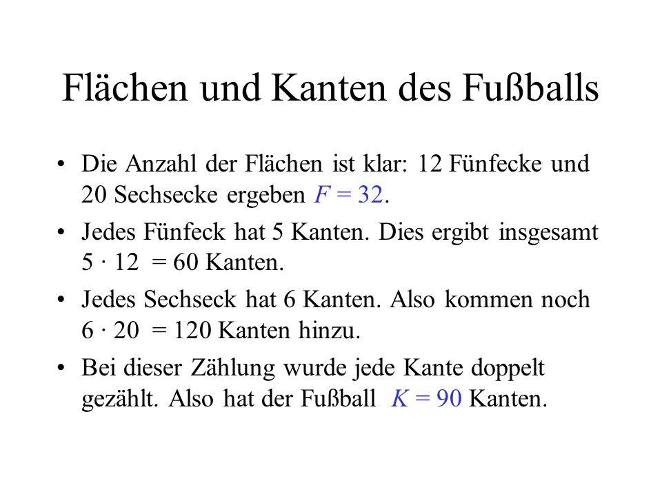Flächen und Kanten des Fußballs