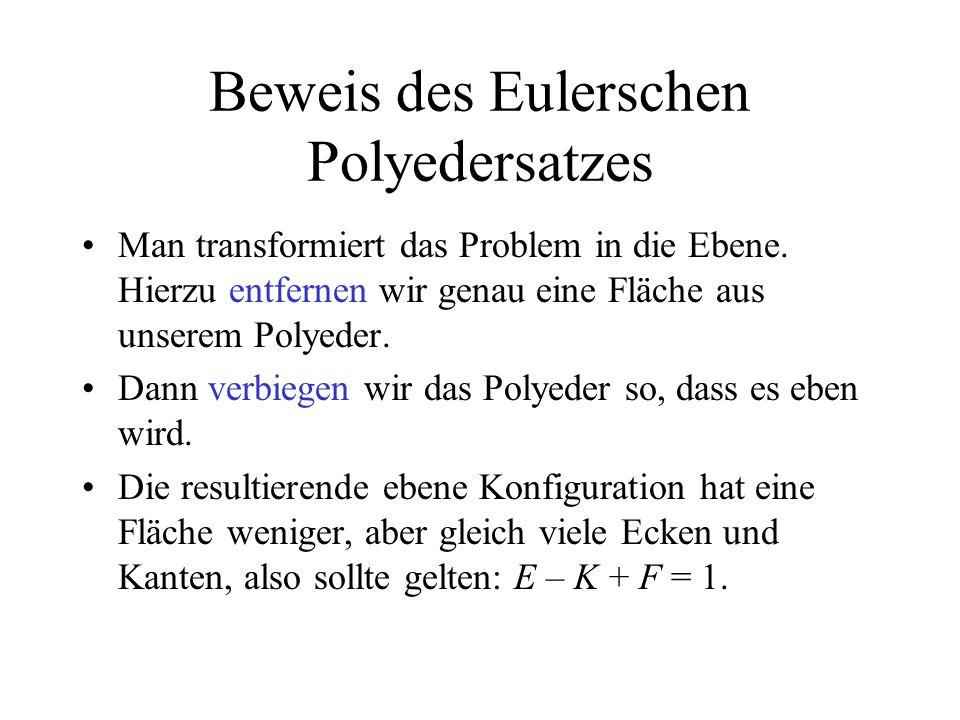 Beweis des Eulerschen Polyedersatzes
