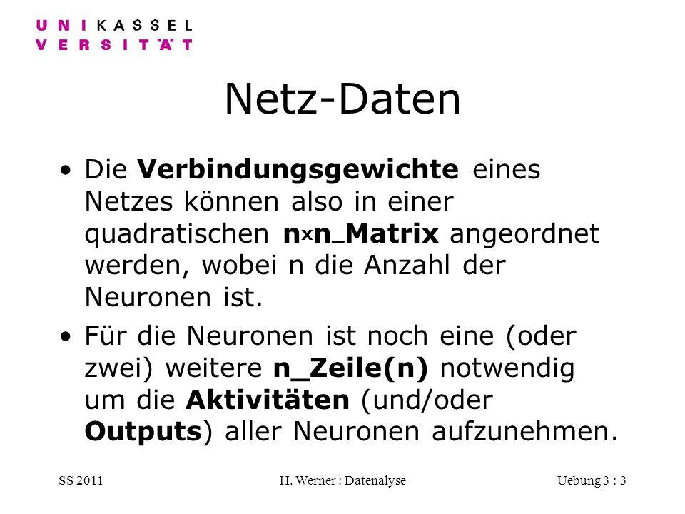 Netz-Daten Die Verbindungsgewichte eines Netzes können also in einer quadratischen nxn_Matrix angeordnet werden, wobei n die Anzahl der Neuronen ist.
