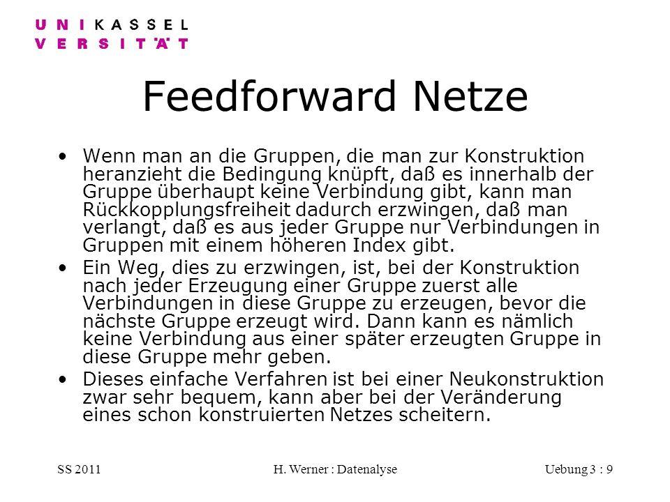 Feedforward Netze