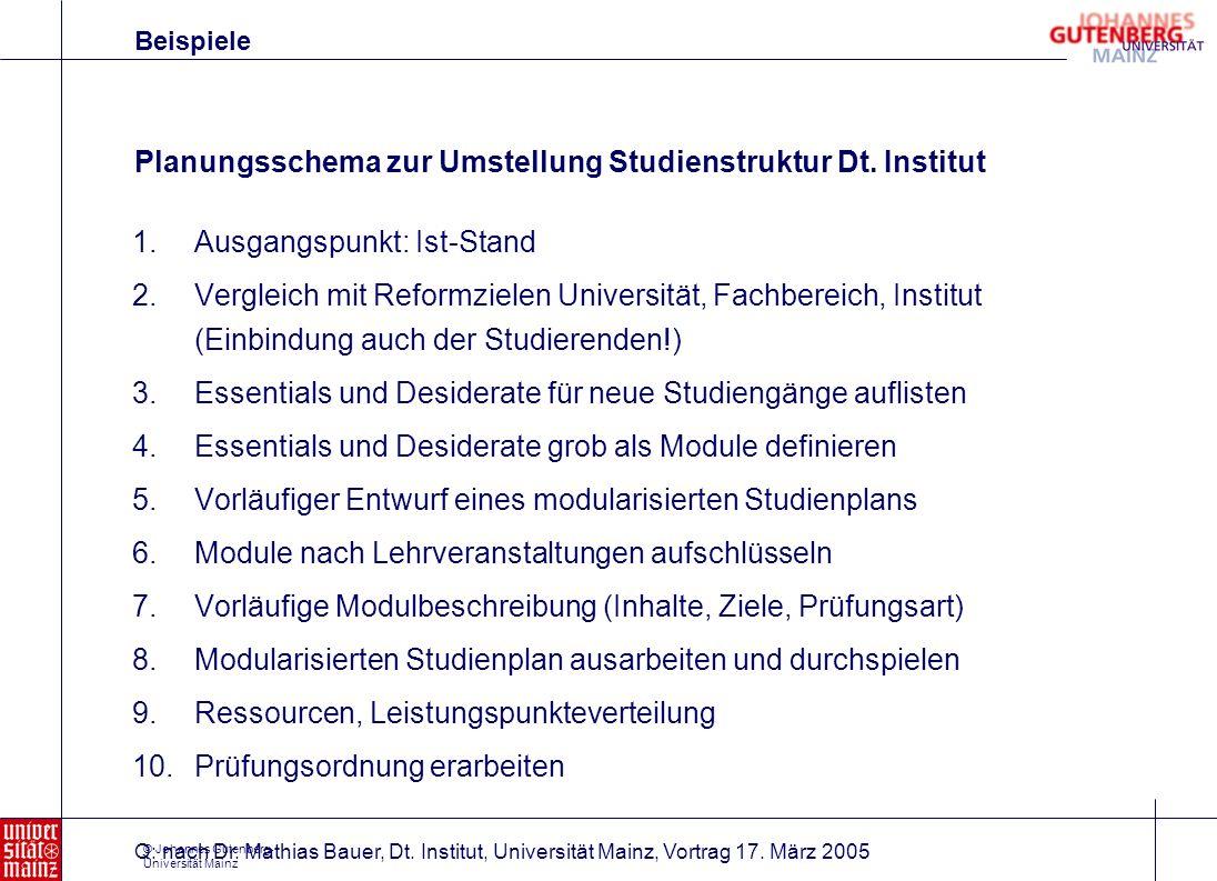 Planungsschema zur Umstellung Studienstruktur Dt. Institut