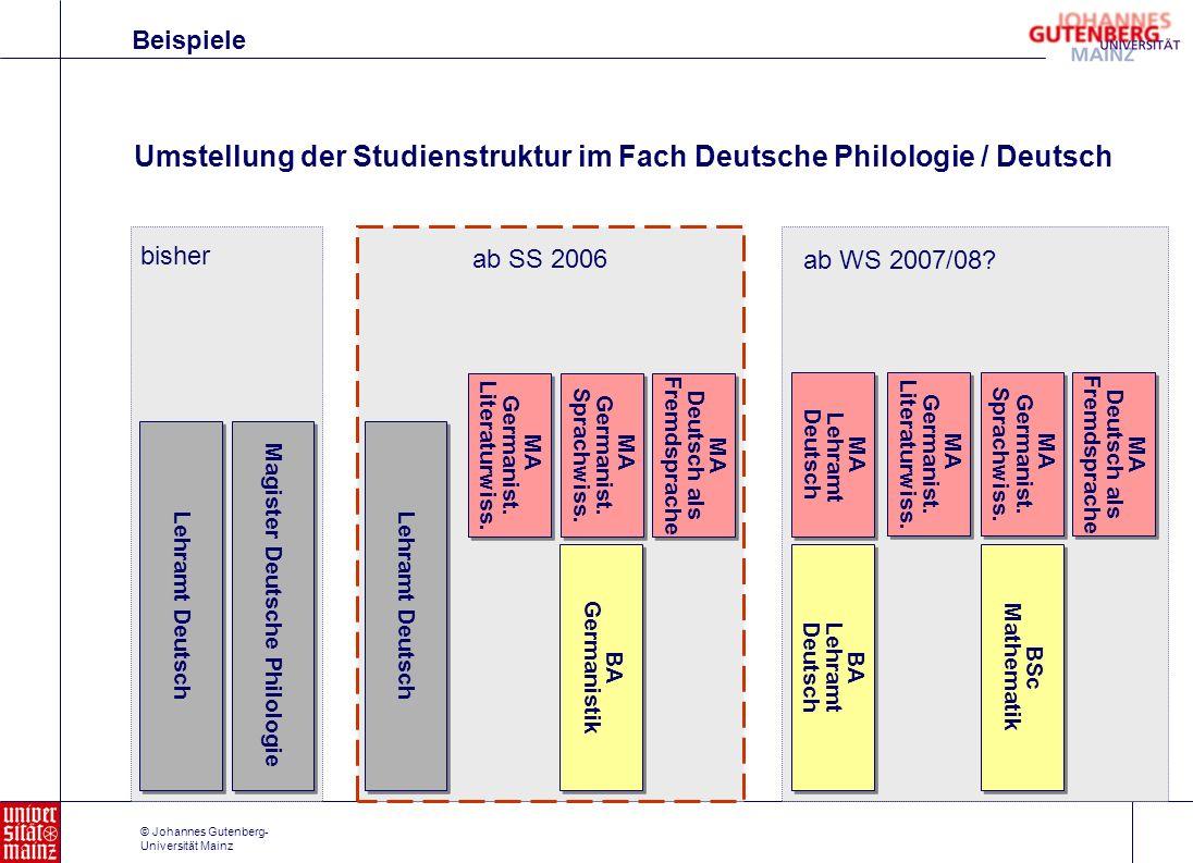 Umstellung der Studienstruktur im Fach Deutsche Philologie / Deutsch