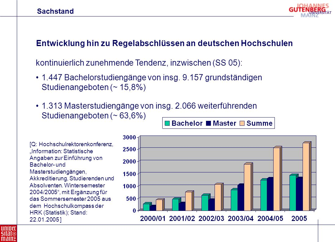 Entwicklung hin zu Regelabschlüssen an deutschen Hochschulen