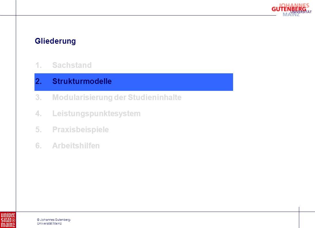 Gliederung Sachstand. Strukturmodelle. Modularisierung der Studieninhalte. Leistungspunktesystem.