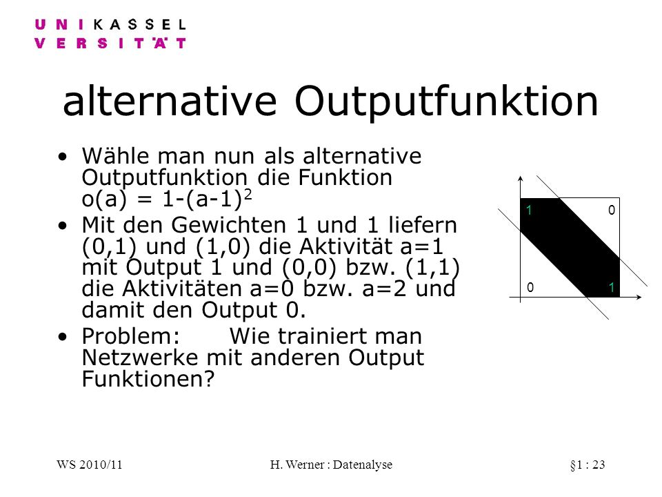 alternative Outputfunktion