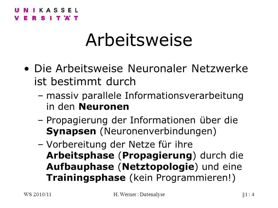 Arbeitsweise Die Arbeitsweise Neuronaler Netzwerke ist bestimmt durch