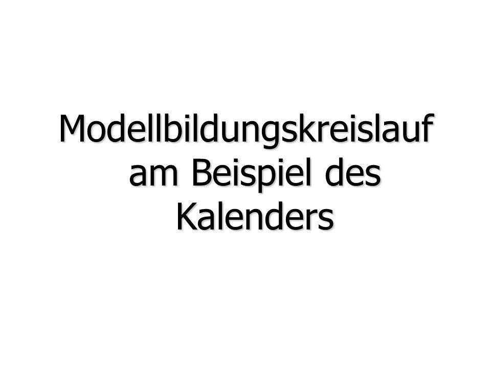 Modellbildungskreislauf am Beispiel des Kalenders