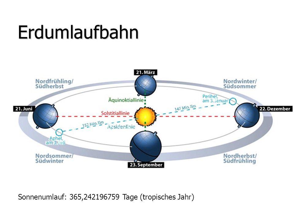 Erdumlaufbahn Sonnenumlauf: 365,242196759 Tage (tropisches Jahr)