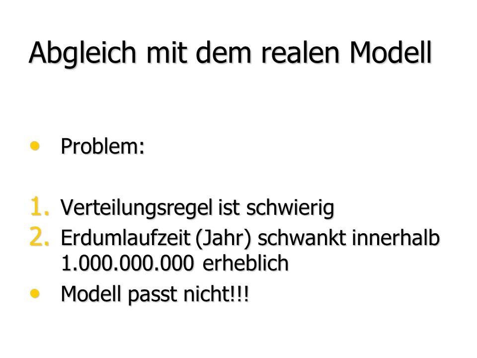 Abgleich mit dem realen Modell