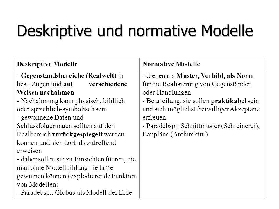 Deskriptive und normative Modelle