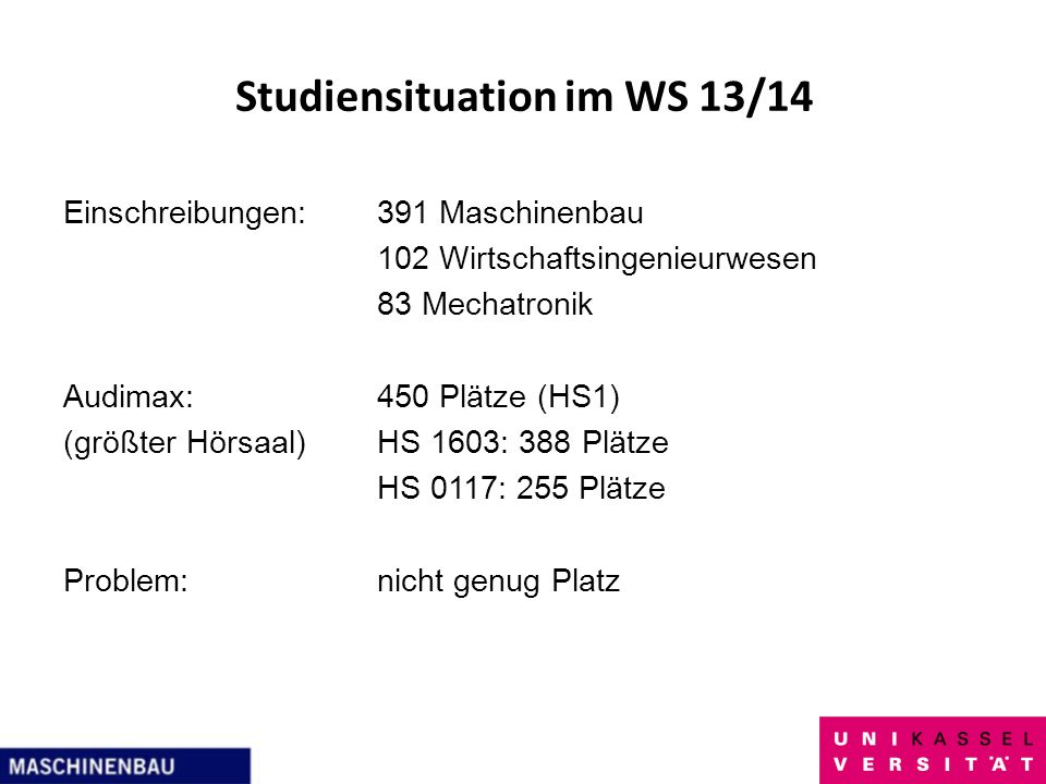 Studiensituation im WS 13/14