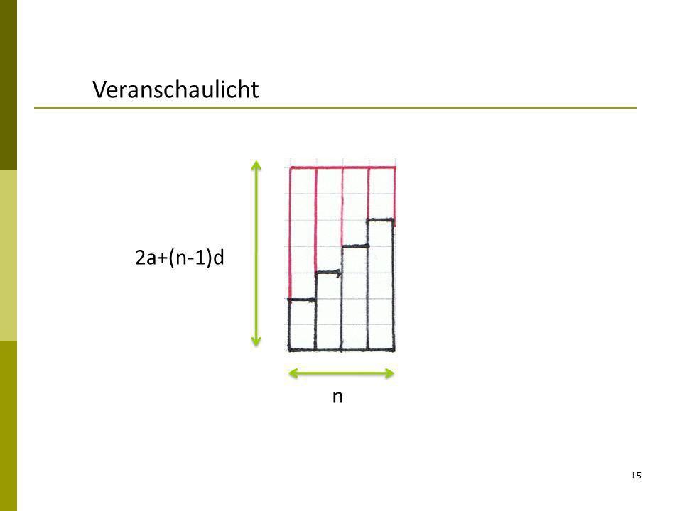 Veranschaulicht 2a+(n-1)d n