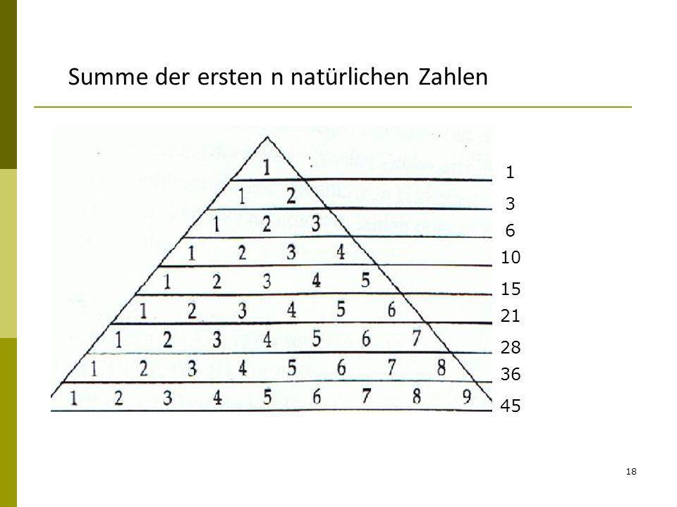 Summe der ersten n natürlichen Zahlen