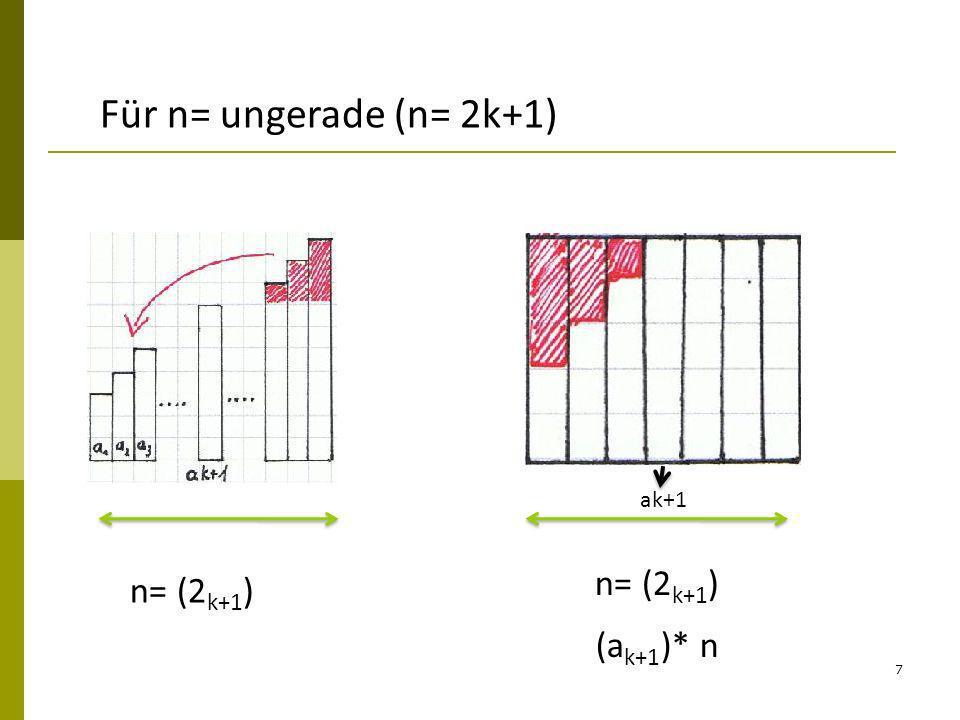 Für n= ungerade (n= 2k+1) ak+1 n= (2k+1) n= (2k+1) (ak+1)* n
