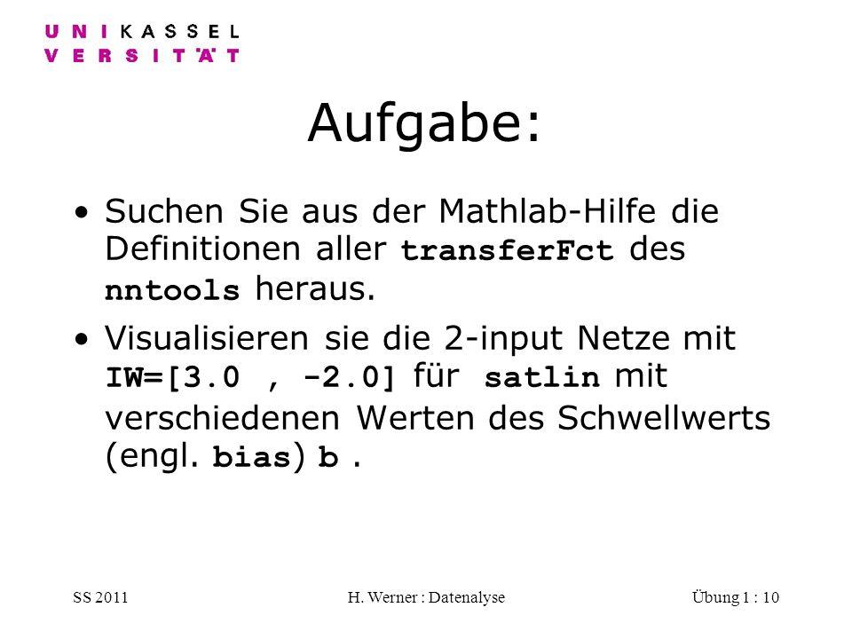 Aufgabe: Suchen Sie aus der Mathlab-Hilfe die Definitionen aller transferFct des nntools heraus.