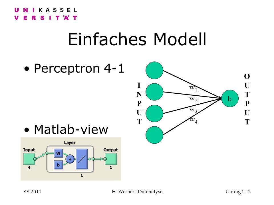 Einfaches Modell Perceptron 4-1 Matlab-view O U T P U T I N P U T w1