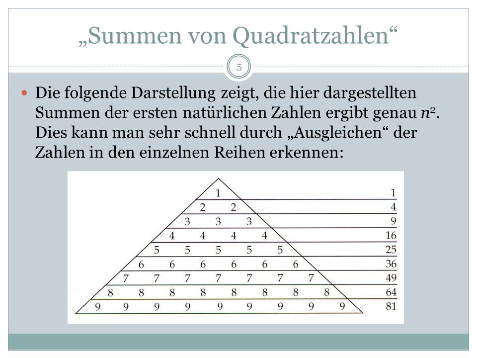 """""""Summen von Quadratzahlen"""
