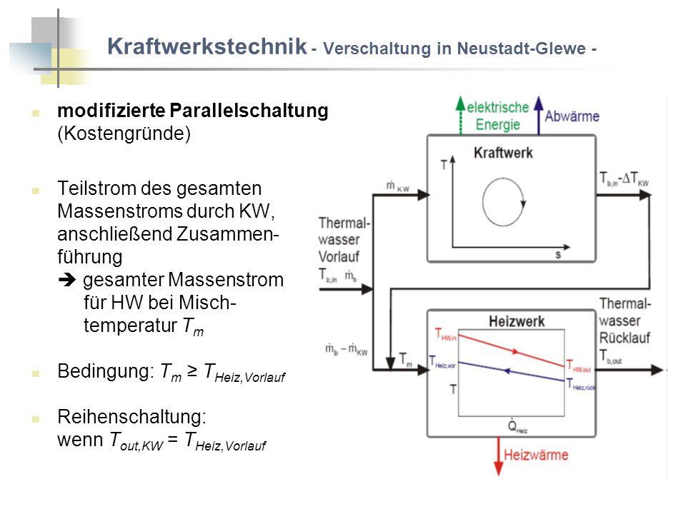 Kraftwerkstechnik - Verschaltung in Neustadt-Glewe -