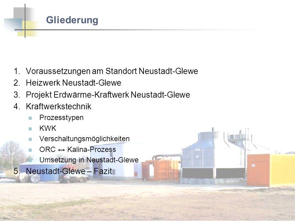 Gliederung Voraussetzungen am Standort Neustadt-Glewe