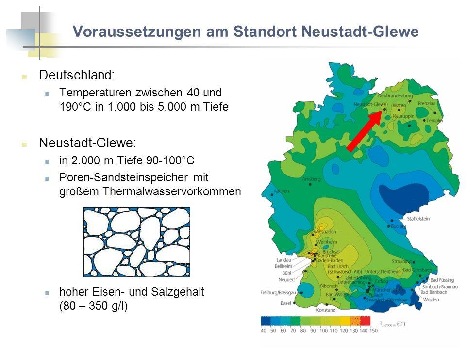 Voraussetzungen am Standort Neustadt-Glewe