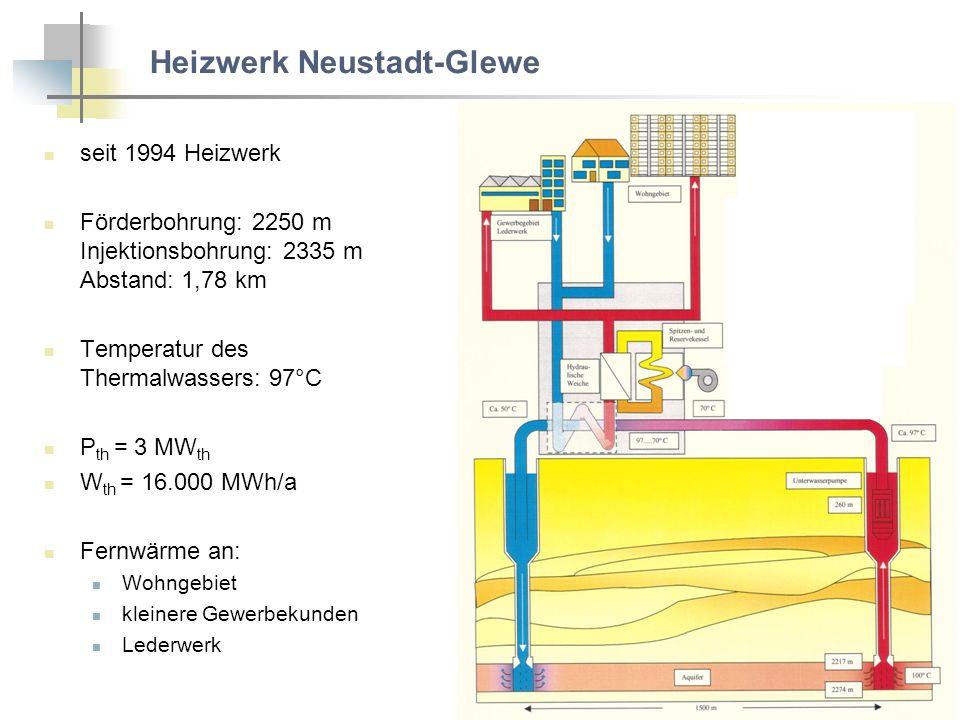 Heizwerk Neustadt-Glewe