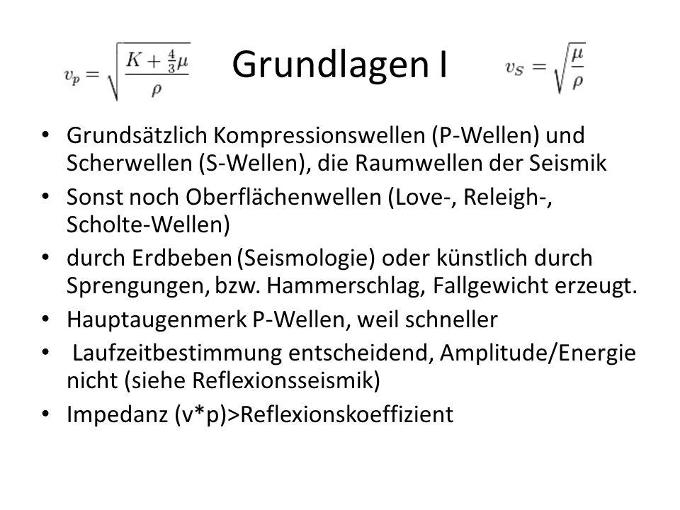 Grundlagen I Grundsätzlich Kompressionswellen (P-Wellen) und Scherwellen (S-Wellen), die Raumwellen der Seismik.