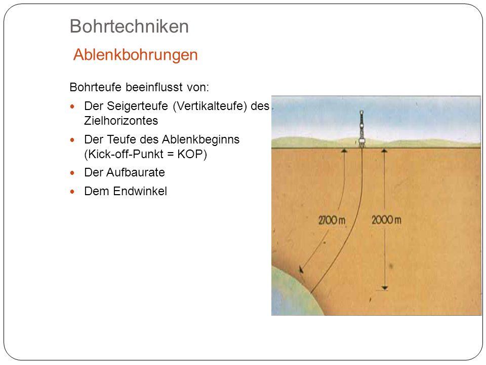 Bohrtechniken Ablenkbohrungen Bohrteufe beeinflusst von: