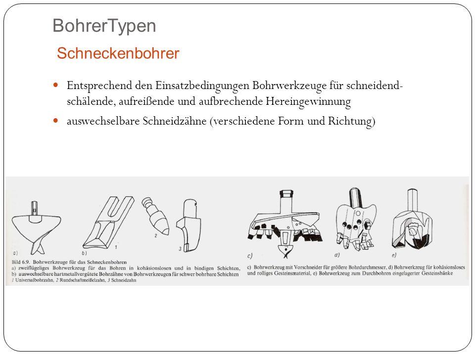 BohrerTypen Schneckenbohrer
