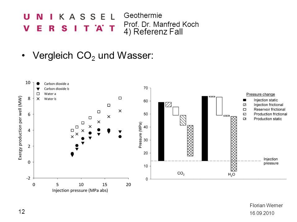 Vergleich CO2 und Wasser:
