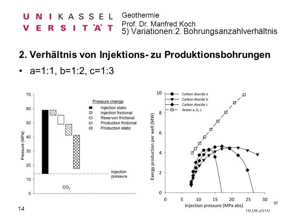 2. Verhältnis von Injektions- zu Produktionsbohrungen