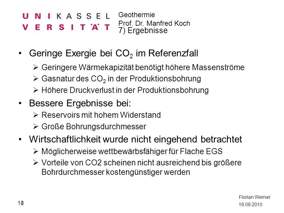 Geringe Exergie bei CO2 im Referenzfall