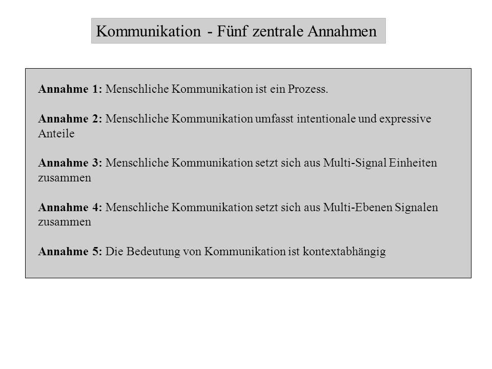 Kommunikation - Fünf zentrale Annahmen