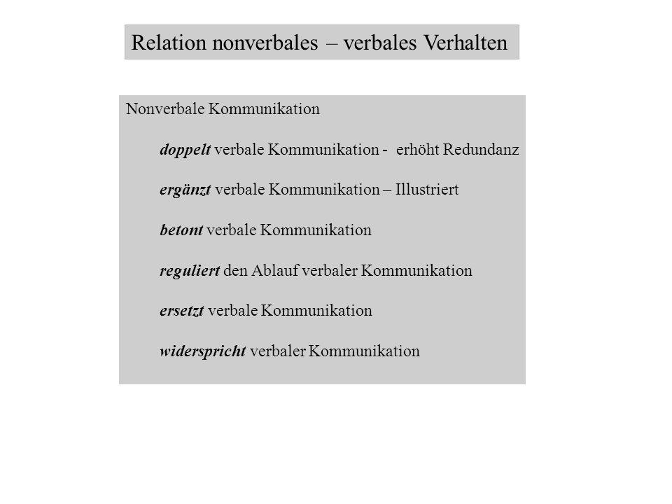 Relation nonverbales – verbales Verhalten