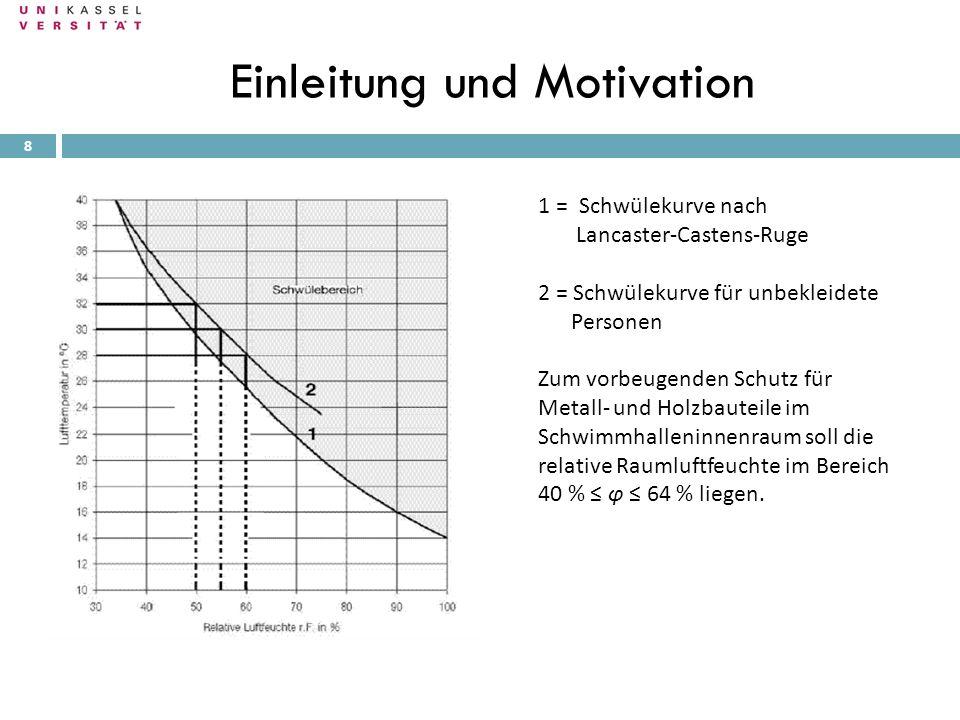 Einleitung und Motivation
